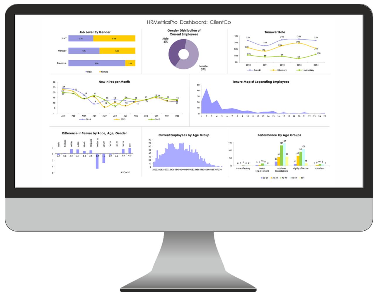 HRMetricsPro Homepage Image (FINAL)